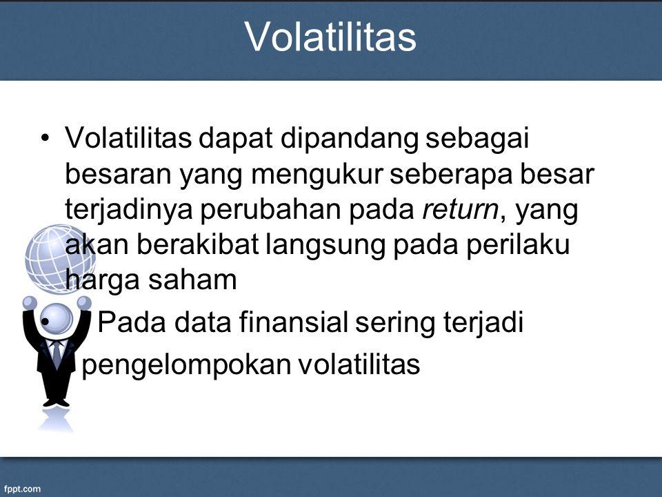 Volatilitas Volatilitas dapat dipandang sebagai besaran yang mengukur seberapa besar terjadinya perubahan pada return, yang akan berakibat langsung pa