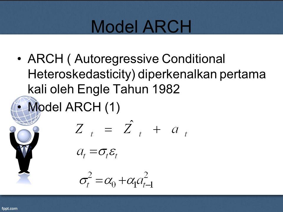Model ARCH ARCH ( Autoregressive Conditional Heteroskedasticity) diperkenalkan pertama kali oleh Engle Tahun 1982 Model ARCH (1)