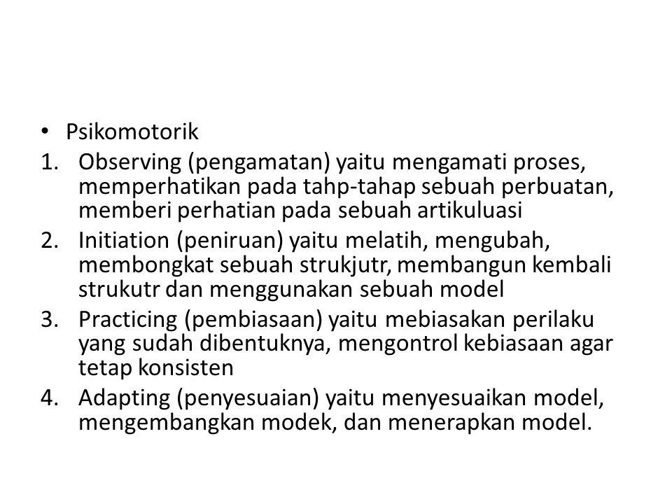 Psikomotorik 1.Observing (pengamatan) yaitu mengamati proses, memperhatikan pada tahp-tahap sebuah perbuatan, memberi perhatian pada sebuah artikuluasi 2.Initiation (peniruan) yaitu melatih, mengubah, membongkat sebuah strukjutr, membangun kembali strukutr dan menggunakan sebuah model 3.Practicing (pembiasaan) yaitu mebiasakan perilaku yang sudah dibentuknya, mengontrol kebiasaan agar tetap konsisten 4.Adapting (penyesuaian) yaitu menyesuaikan model, mengembangkan modek, dan menerapkan model.