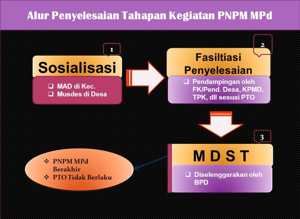 Agenda Musdes meliputi: 1.Sosialisasi Panduan Pengakhiran PNPM MPd; 2.bagi desa yang belum menyelesaikan pelaksanaan PNPM MPd TA 2014 sampai dengan ta