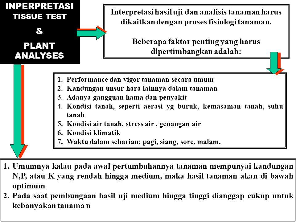 INPERPRETASI TISSUE TEST & PLANT ANALYSES Interpretasi hasil uji dan analisis tanaman harus dikaitkan dengan proses fisiologi tanaman. Beberapa faktor