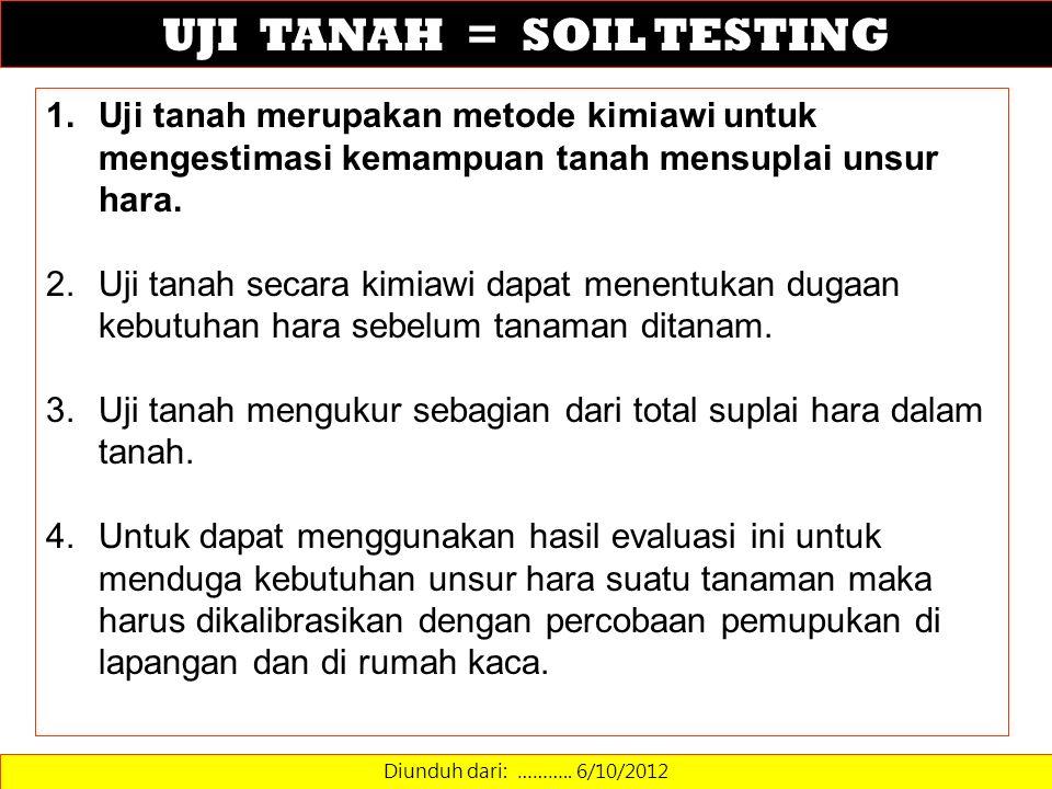 UJI TANAH = SOIL TESTING Diunduh dari: ……….. 6/10/2012 1. Uji tanah merupakan metode kimiawi untuk mengestimasi kemampuan tanah mensuplai unsur hara.
