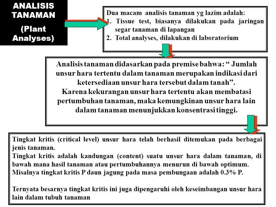 ANALISIS TANAMAN (Plant Analyses) Dua macam analisis tanaman yg lazim adalah: 1. Tissue test, biasanya dilakukan pada jaringan segar tanaman di lapang
