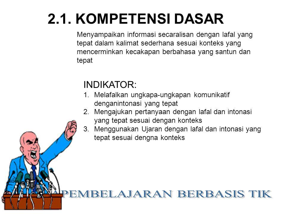  STANDAR KOMPETENSI Berbicara 2.