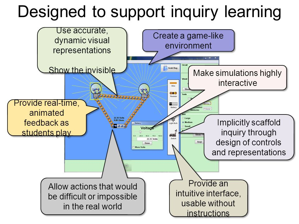 Provide real-time, animated feedback as students play Implicitly scaffold inquiry through design of controls and representations Make simulations high