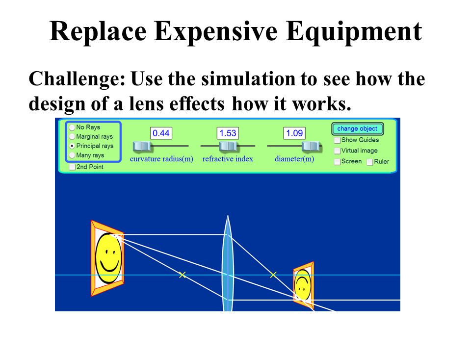 Replace Expensive Equipment Challenge: Use the simulation to see how the design of a lens effects how it works.