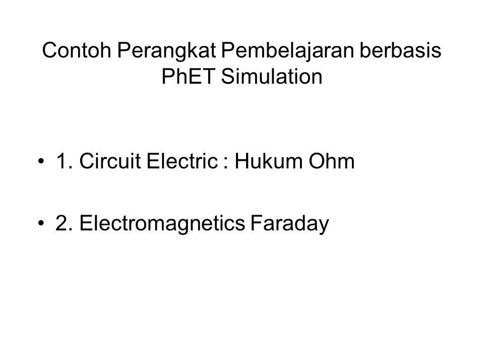 Contoh Perangkat Pembelajaran berbasis PhET Simulation 1. Circuit Electric : Hukum Ohm 2. Electromagnetics Faraday