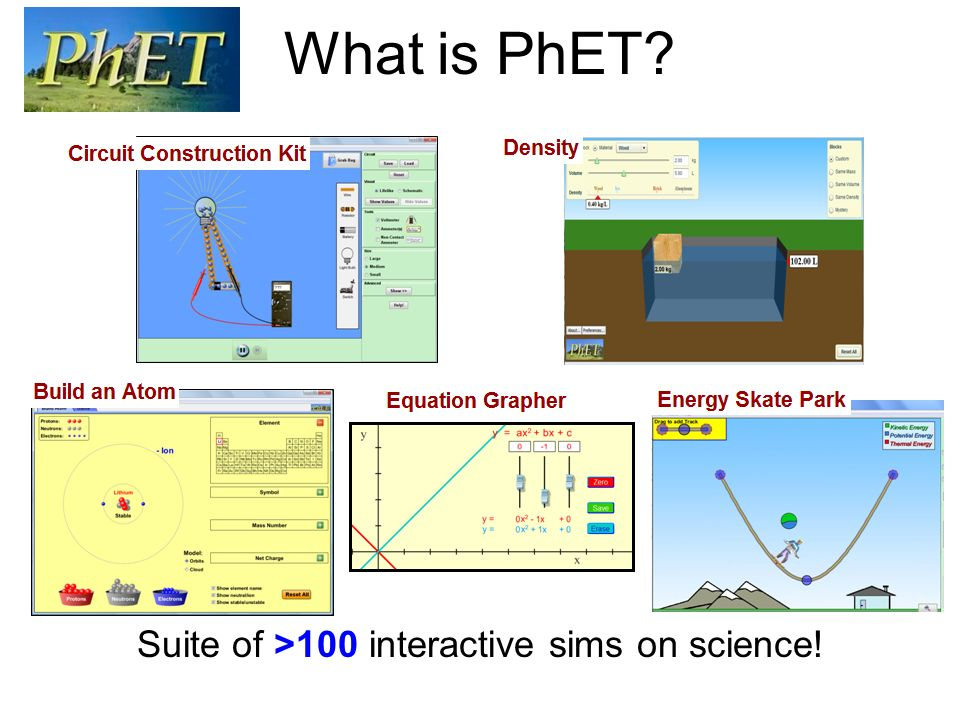 What is PhET? Suite of >100 interactive sims on science!