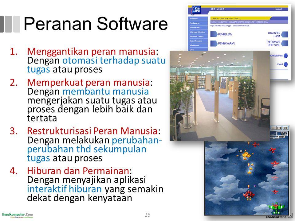 Peranan Software 1.Menggantikan peran manusia: Dengan otomasi terhadap suatu tugas atau proses 2.Memperkuat peran manusia: Dengan membantu manusia men