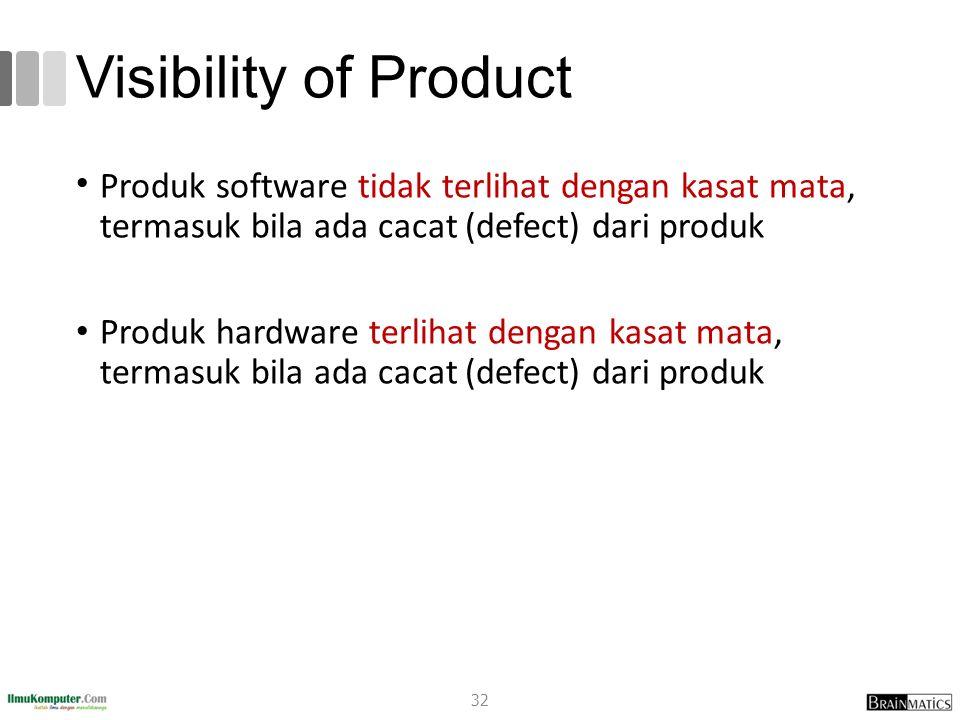 Visibility of Product Produk software tidak terlihat dengan kasat mata, termasuk bila ada cacat (defect) dari produk Produk hardware terlihat dengan k