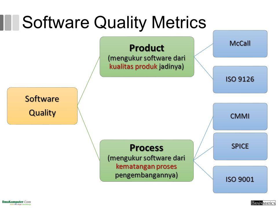 Software Quality Metrics SoftwareQuality Product (mengukur software dari kualitas produk jadinya) McCall ISO 9126 Process (mengukur software dari kema