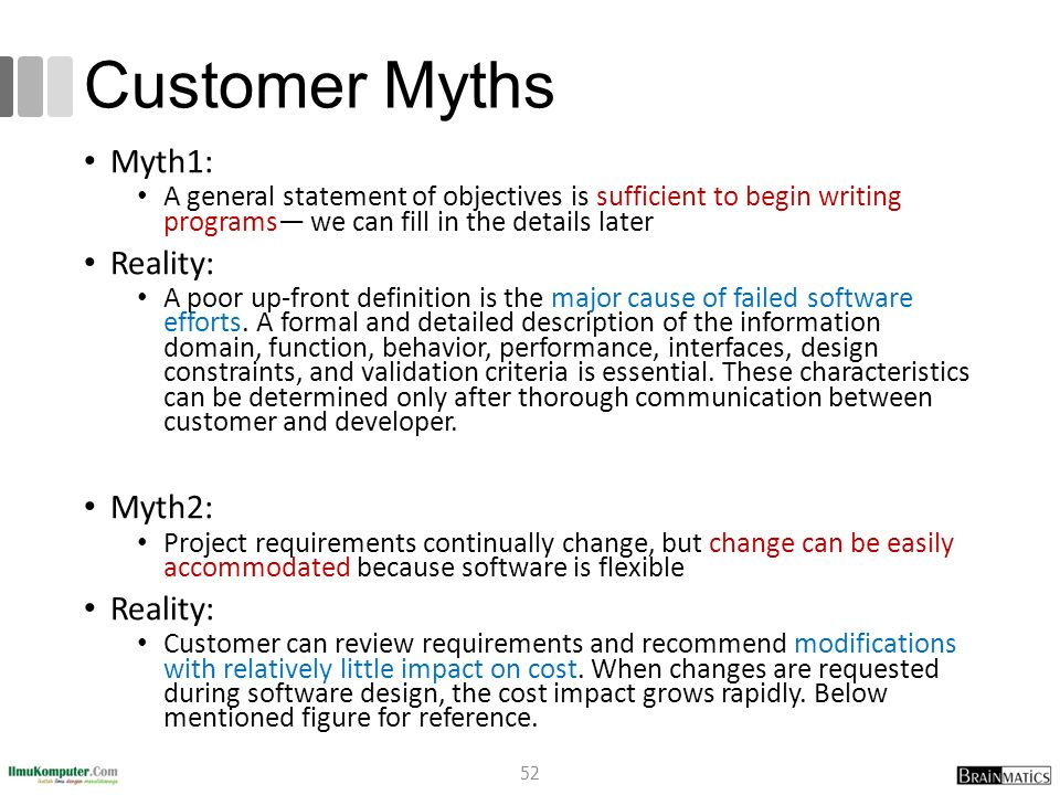 Customer Myths Myth1: A general statement of objectives is sufficient to begin writing programs— we can fill in the details later Reality: A poor up-f