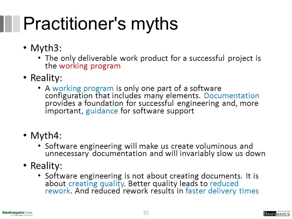 Practitioner's myths Myth3: The only deliverable work product for a successful project is the working program Reality: A working program is only one p