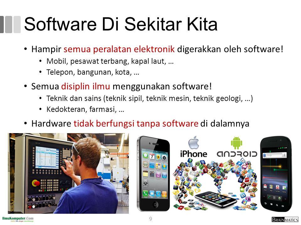 Software Di Sekitar Kita Hampir semua peralatan elektronik digerakkan oleh software! Mobil, pesawat terbang, kapal laut, … Telepon, bangunan, kota, …