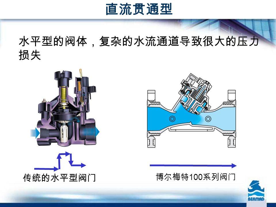 直流贯通型 水平型的阀体,复杂的水流通道导致很大的压力 损失 传统的水平型阀门 博尔梅特 100 系列阀门