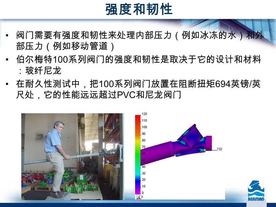强度和韧性 阀门需要有强度和韧性来处理内部压力(例如冰冻的水)和外 部压力(例如移动管道) 伯尔梅特 100 系列阀门的强度和韧性是取决于它的设计和材料 :玻纤尼龙 在耐久性测试中,把 100 系列阀门放置在阻断扭矩 694 英镑 / 英 尺处,它的性能远远超过 PVC 和尼龙阀门