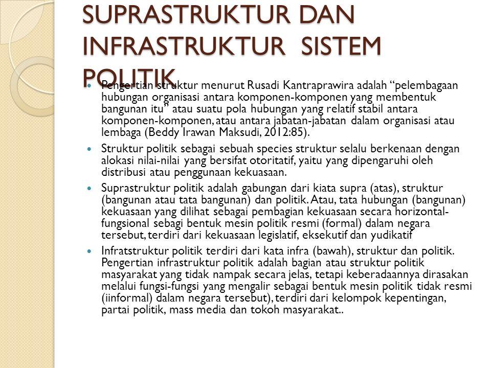 """SUPRASTRUKTUR DAN INFRASTRUKTUR SISTEM POLITIK Pengertian struktur menurut Rusadi Kantraprawira adalah """"pelembagaan hubungan organisasi antara kompone"""