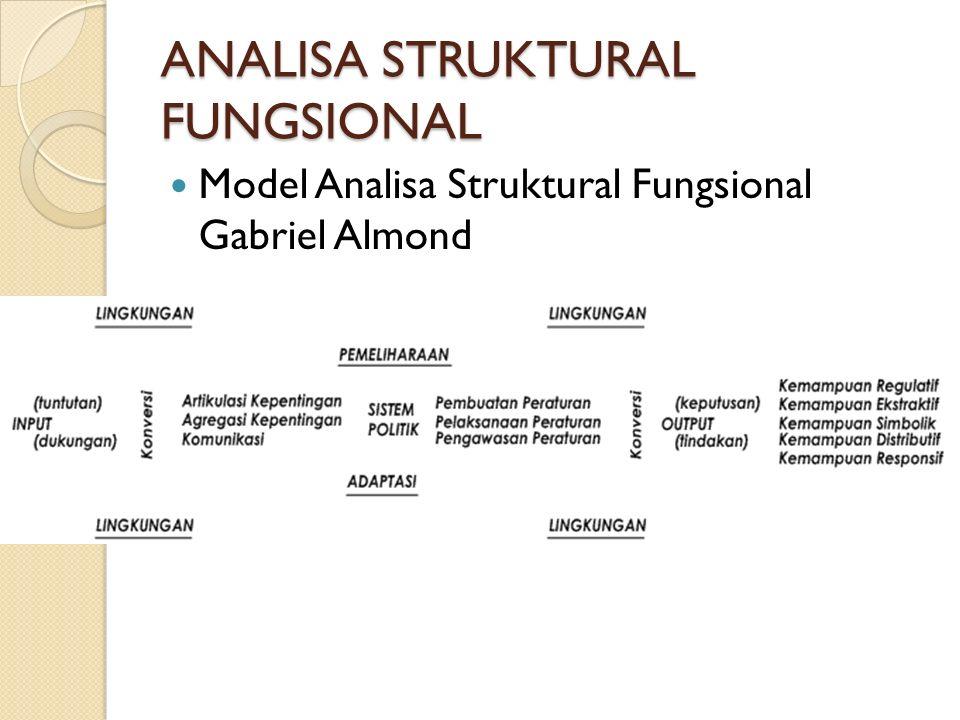 ANALISA STRUKTURAL FUNGSIONAL Model Analisa Struktural Fungsional Gabriel Almond