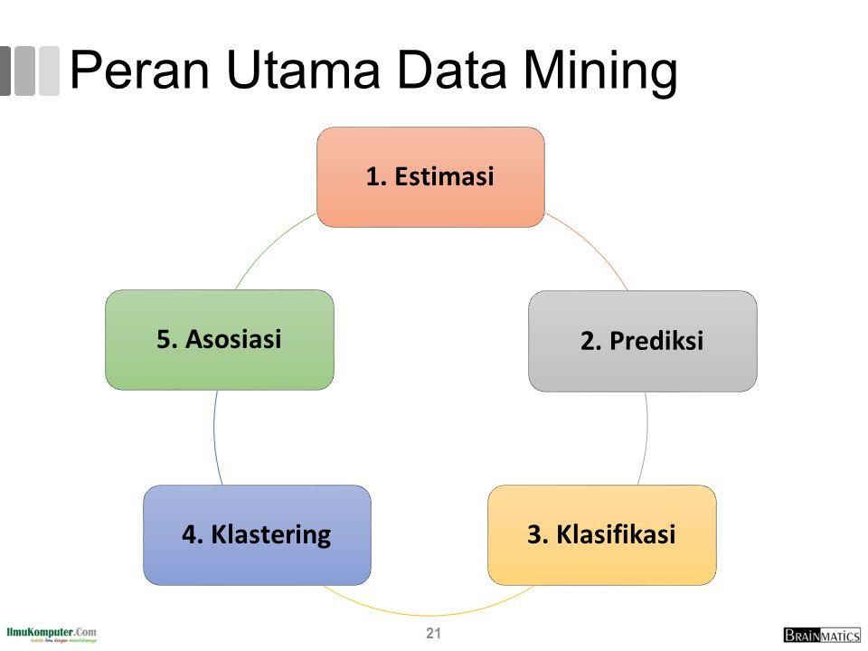 Peran Utama Data Mining 1. Estimasi2. Prediksi3. Klasifikasi4. Klastering5. Asosiasi 21
