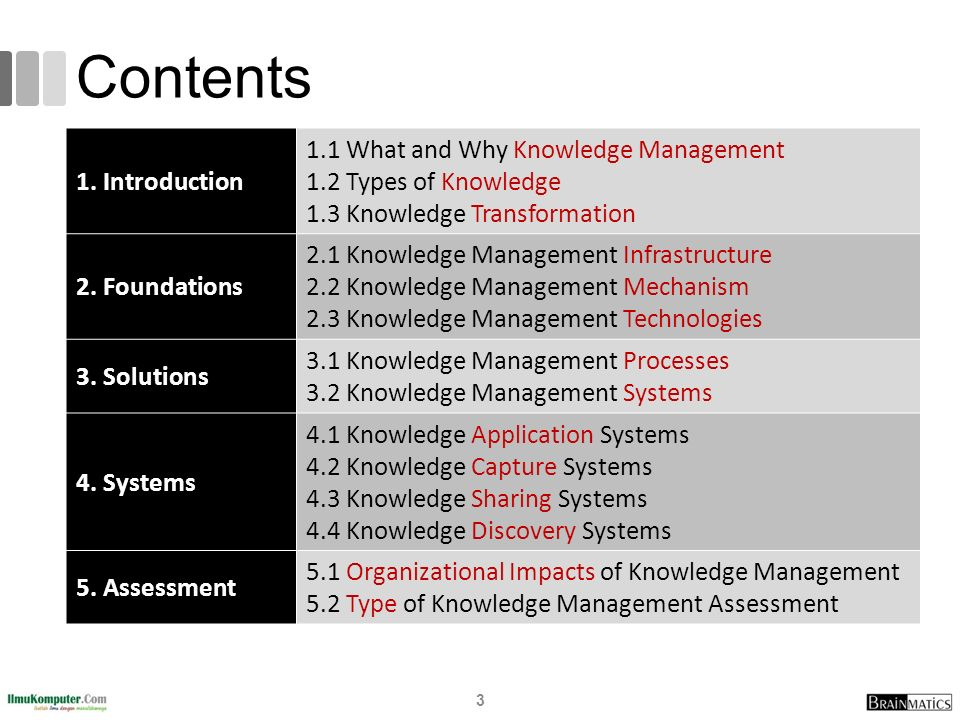 Knowledge Sharing Systems Knowledge sharing systems can be described as systems that enable members of an organization to acquire tacit and explicit knowledge from each other In a knowledge sharing system, knowledge owners will: Want to share their knowledge with a controllable and trusted group Decide when to share and the conditions for sharing Seek a fair exchange, or reward, for sharing their knowledge 14