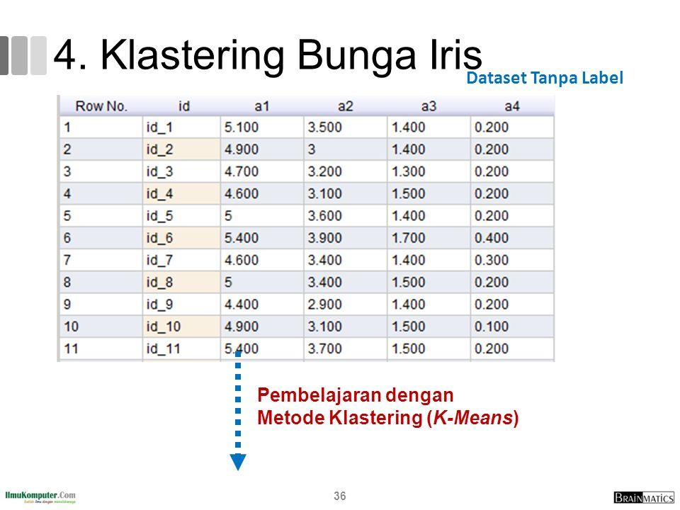 4. Klastering Bunga Iris Pembelajaran dengan Metode Klastering (K-Means) Dataset Tanpa Label 36