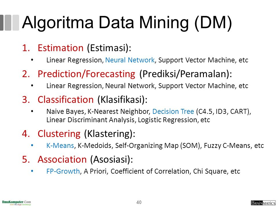 Algoritma Data Mining (DM) 1.Estimation (Estimasi): Linear Regression, Neural Network, Support Vector Machine, etc 2.Prediction/Forecasting (Prediksi/Peramalan): Linear Regression, Neural Network, Support Vector Machine, etc 3.Classification (Klasifikasi): Naive Bayes, K-Nearest Neighbor, Decision Tree (C4.5, ID3, CART), Linear Discriminant Analysis, Logistic Regression, etc 4.Clustering (Klastering): K-Means, K-Medoids, Self-Organizing Map (SOM), Fuzzy C-Means, etc 5.Association (Asosiasi): FP-Growth, A Priori, Coefficient of Correlation, Chi Square, etc 40