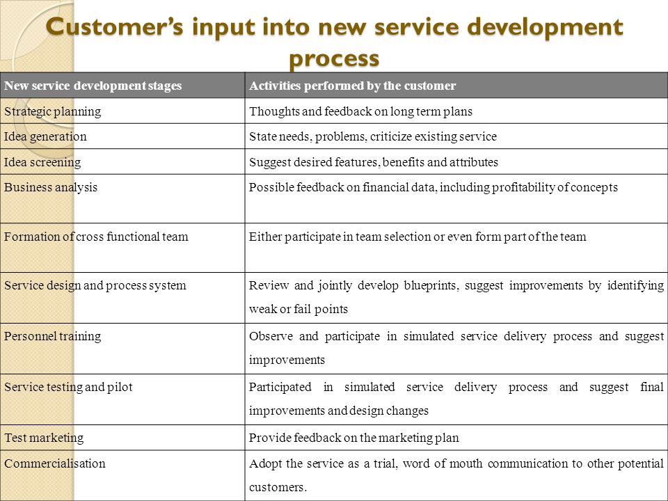 Customer's input into new service development process New service development stagesActivities performed by the customer Strategic planningThoughts an