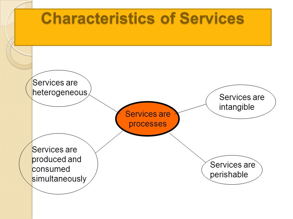 Characteristics of Services Services are processes Services are intangible Services are perishable Services are produced and consumed simultaneously S