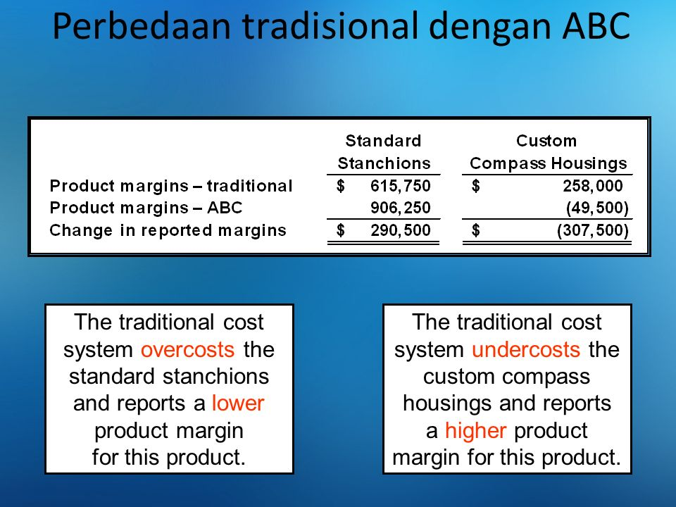 Perbedaan tradisional dengan ABC The traditional cost system overcosts the standard stanchions and reports a lower product margin for this product. Th