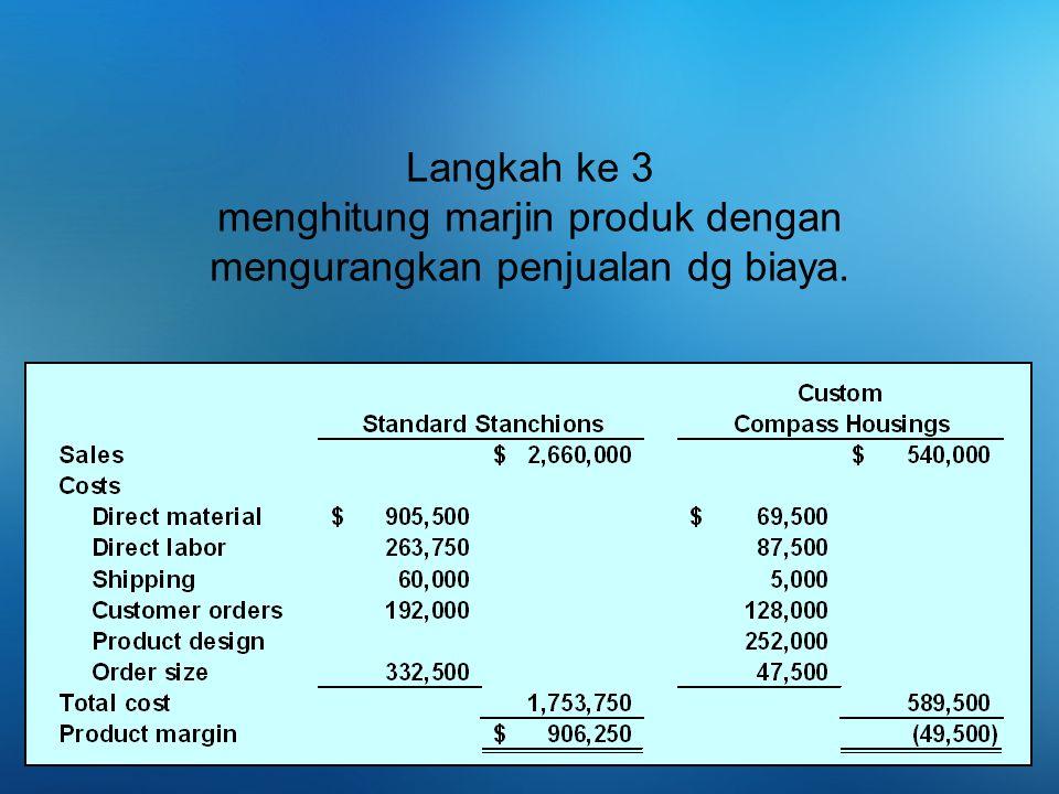 Langkah ke 3 menghitung marjin produk dengan mengurangkan penjualan dg biaya.