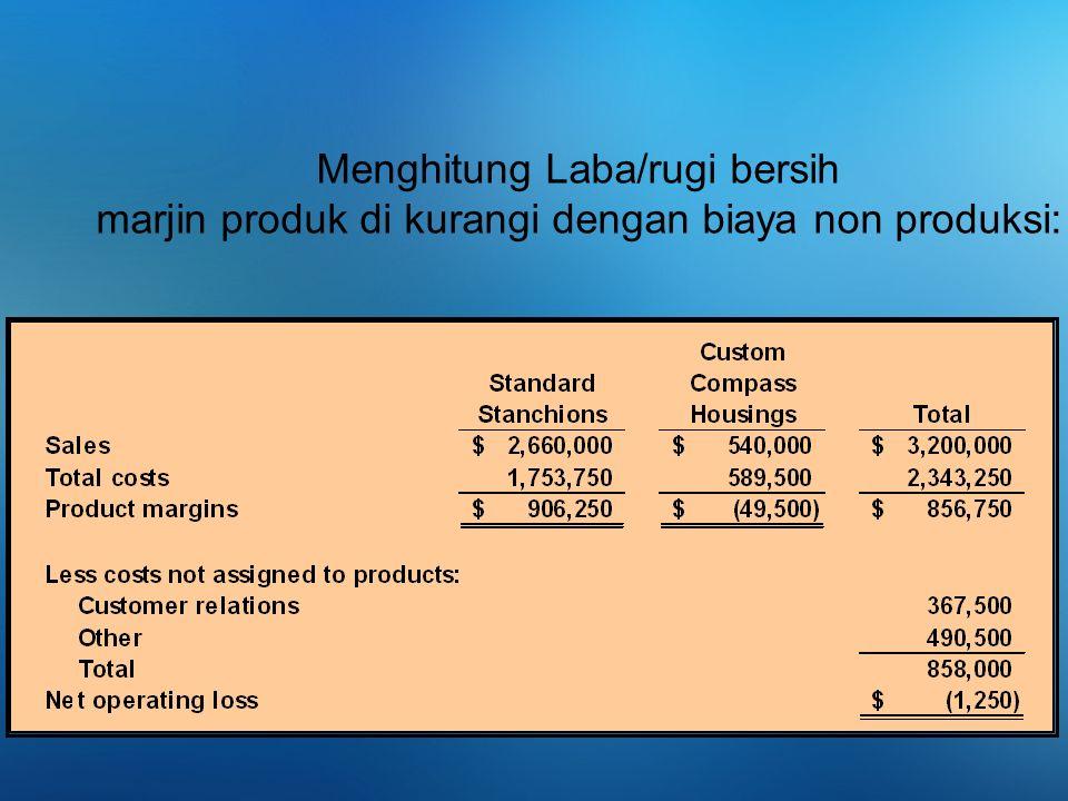 Perhitungan biaya dengan menggunakan Traditional Cost System Langkah 1, menghitung biaya produk langsung.