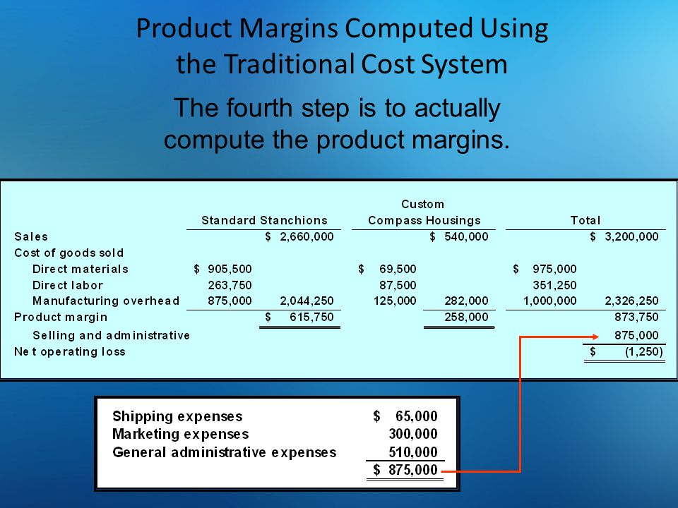 Product Margins Computed Using the Traditional Cost System The fourth step is to actually compute the product margins.