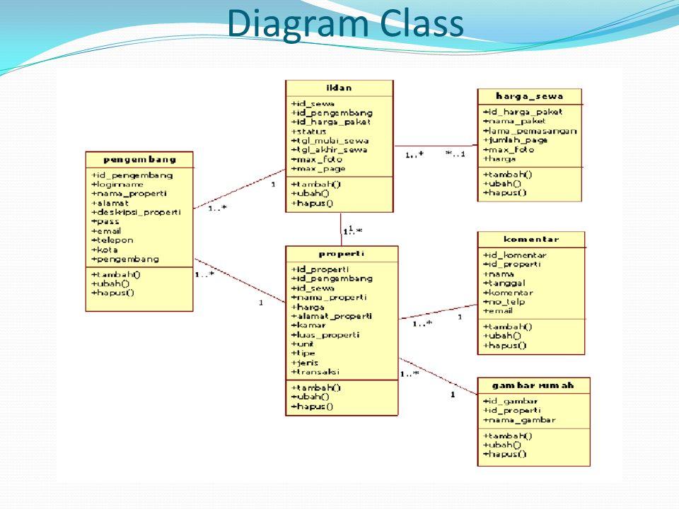 Diagram Class