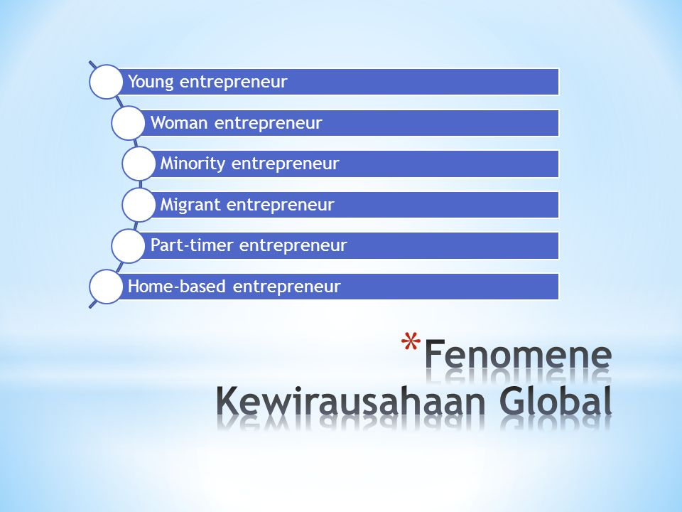 Young entrepreneur Woman entrepreneur Minority entrepreneur Migrant entrepreneur Part-timer entrepreneur Home-based entrepreneur