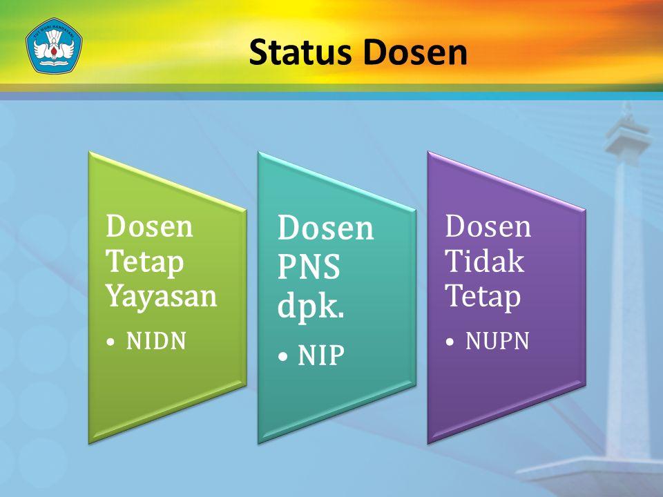 Status Dosen Dosen Tetap Yayasan NIDN Dosen PNS dpk. NIP Dosen Tidak Tetap NUPN