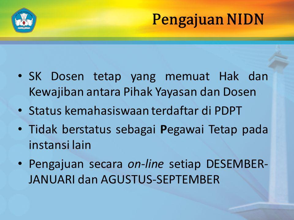 Pengajuan NIDN SK Dosen tetap yang memuat Hak dan Kewajiban antara Pihak Yayasan dan Dosen Status kemahasiswaan terdaftar di PDPT Tidak berstatus seba