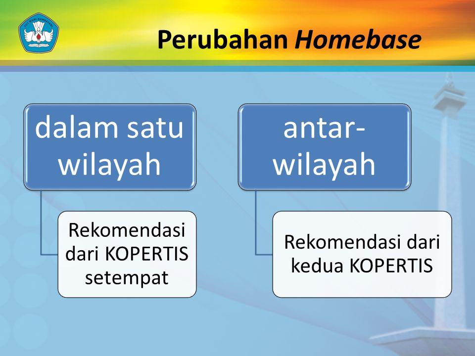 Perubahan Homebase dalam satu wilayah Rekomendasi dari KOPERTIS setempat antar- wilayah Rekomendasi dari kedua KOPERTIS