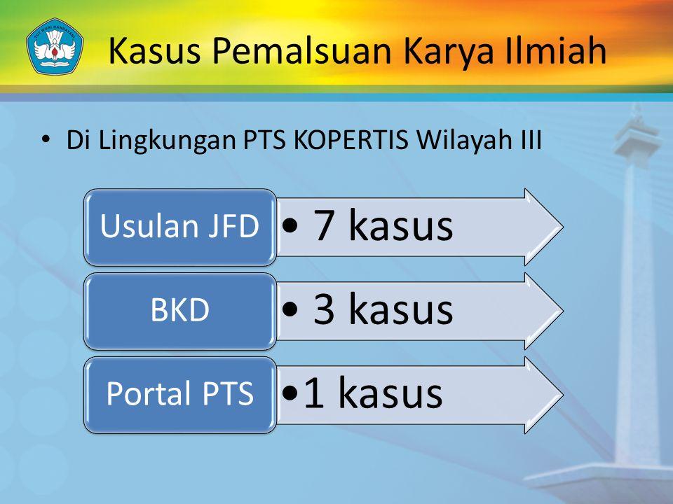 Kasus Pemalsuan Karya Ilmiah Di Lingkungan PTS KOPERTIS Wilayah III 7 kasus Usulan JFD 3 kasus BKD 1 kasus Portal PTS