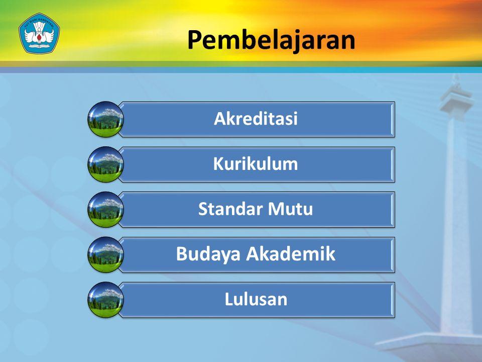 Akreditasi Kurikulum Standar Mutu Budaya Akademik Lulusan Pembelajaran