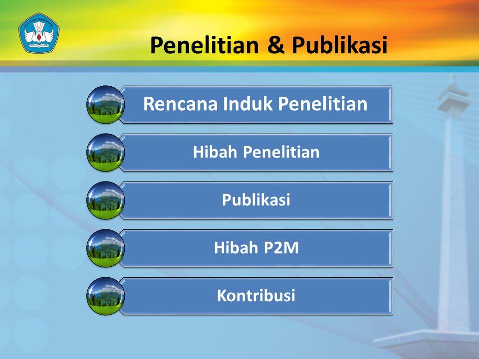 Rencana Induk Penelitian Hibah Penelitian Publikasi Hibah P2M Kontribusi Penelitian & Publikasi