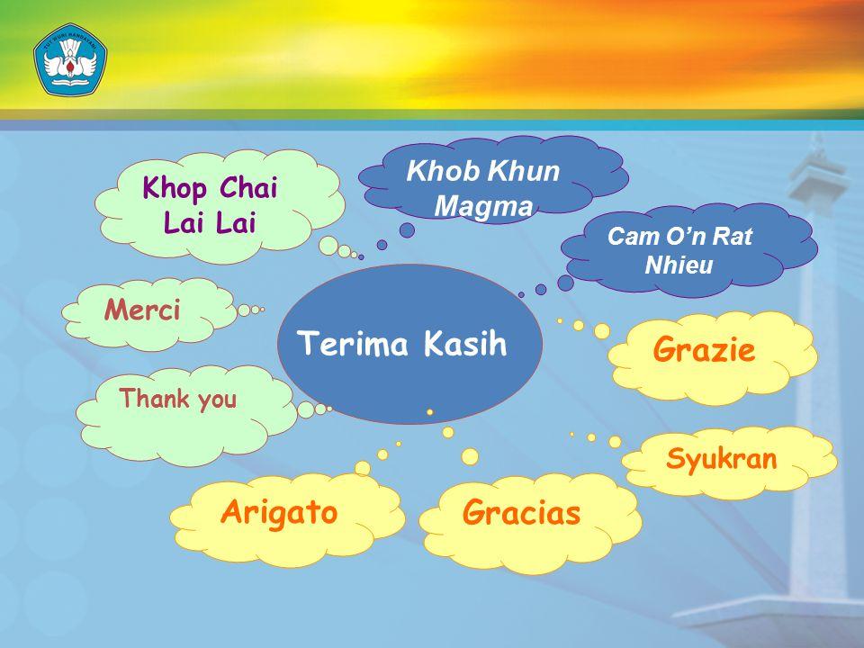 Terima Kasih Khob Khun Magma Cam O'n Rat Nhieu Grazie Arigato Merci Khop Chai Lai Lai Gracias Syukran Thank you