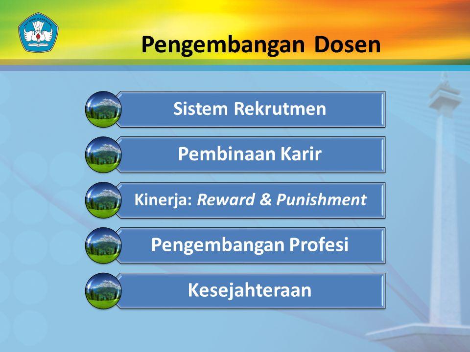 Sistem Rekrutmen Pembinaan Karir Kinerja: Reward & Punishment Pengembangan Profesi Kesejahteraan Pengembangan Dosen