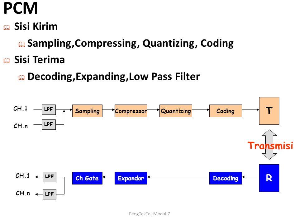 PCM  Sisi Kirim  Sampling,Compressing, Quantizing, Coding  Sisi Terima  Decoding,Expanding,Low Pass Filter Sampling R CompressorQuantizingExpandor