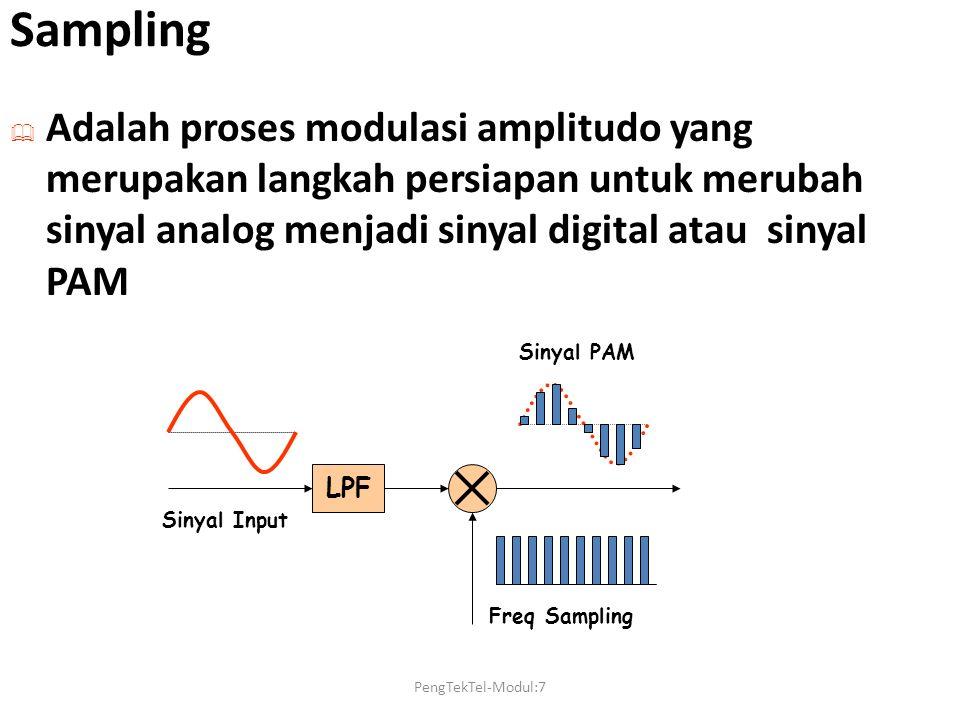 Sampling  Adalah proses modulasi amplitudo yang merupakan langkah persiapan untuk merubah sinyal analog menjadi sinyal digital atau sinyal PAM LPF Si