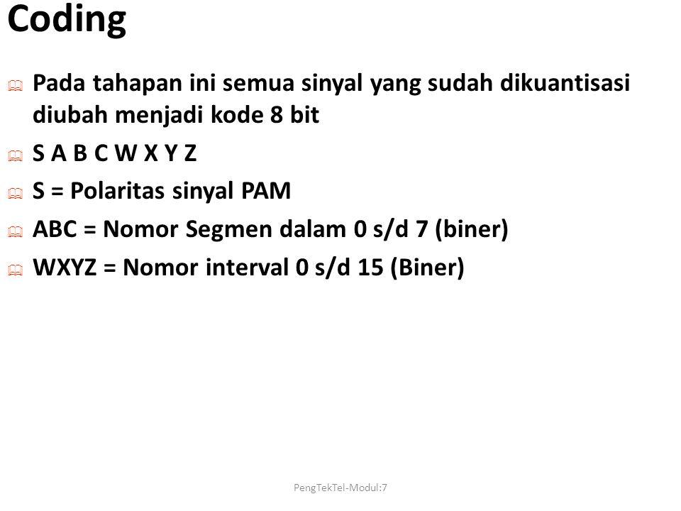 Coding  Pada tahapan ini semua sinyal yang sudah dikuantisasi diubah menjadi kode 8 bit  S A B C W X Y Z  S = Polaritas sinyal PAM  ABC = Nomor Se