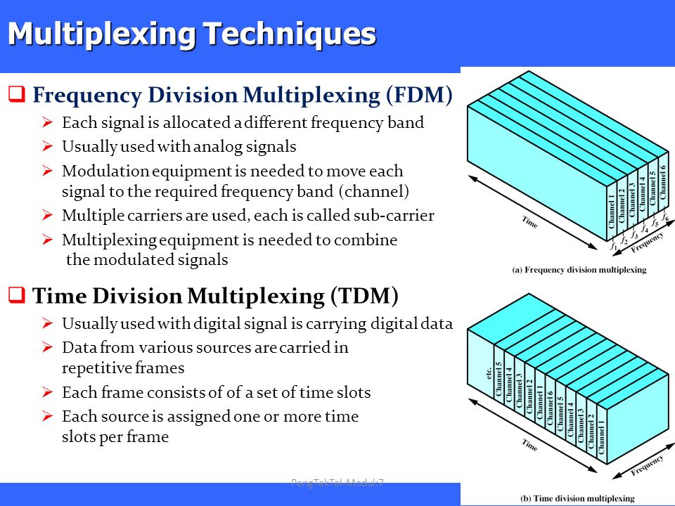 Multiplexing Techniques  Frequency Division Multiplexing (FDM)  Each signal is allocated a different frequency band  Usually used with analog signals  Modulation equipment is needed to move each signal to the required frequency band (channel)  Multiple carriers are used, each is called sub-carrier  Multiplexing equipment is needed to combine the modulated signals  Time Division Multiplexing (TDM)  Usually used with digital signal is carrying digital data  Data from various sources are carried in repetitive frames  Each frame consists of of a set of time slots  Each source is assigned one or more time slots per frame PengTekTel-Modul:7