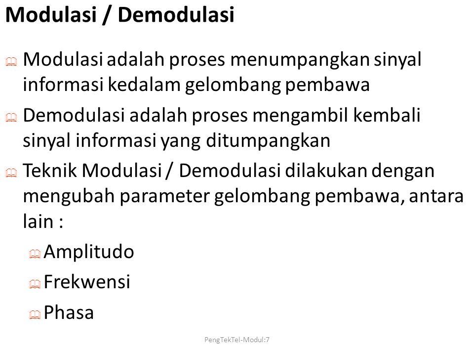 Modulasi / Demodulasi  Modulasi adalah proses menumpangkan sinyal informasi kedalam gelombang pembawa  Demodulasi adalah proses mengambil kembali si