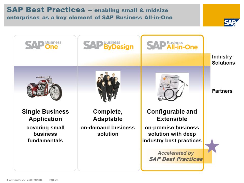 © SAP 2009 / SAP Best Practices Page 30 SAP Best Practices – enabling small & midsize enterprises as a key element of SAP Business All-in-One Configur