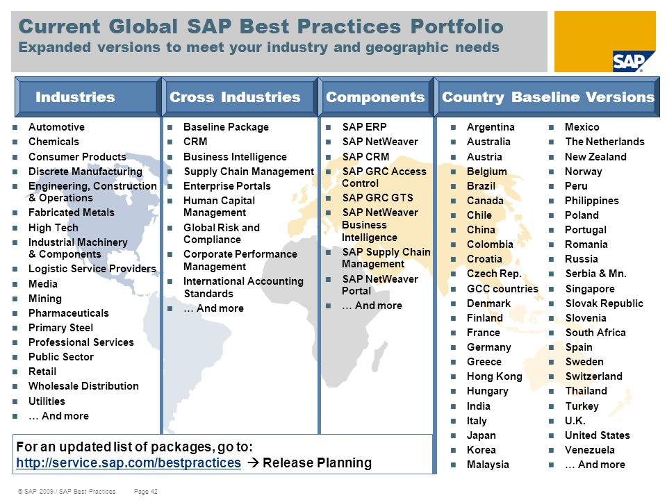© SAP 2009 / SAP Best Practices Page 42 SAP ERP SAP NetWeaver SAP CRM SAP GRC Access Control SAP GRC GTS SAP NetWeaver Business Intelligence SAP Suppl