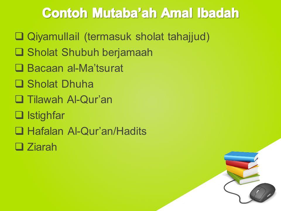 www.free-ppt-templates.com  Qiyamullail (termasuk sholat tahajjud)  Sholat Shubuh berjamaah  Bacaan al-Ma'tsurat  Sholat Dhuha  Tilawah Al-Qur'an